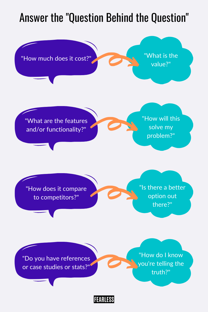 Engaging content topics - question behind the question